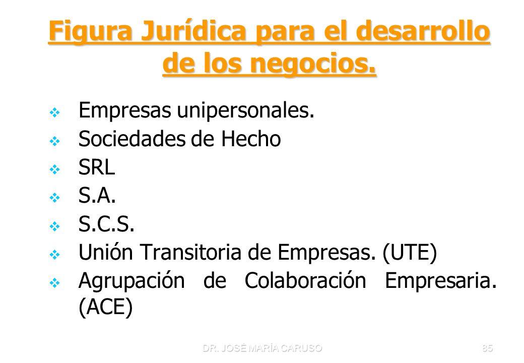 DR. JOSÉ MARÍA CARUSO85 Figura Jurídica para el desarrollo de los negocios. Empresas unipersonales. Sociedades de Hecho SRL S.A. S.C.S. Unión Transito