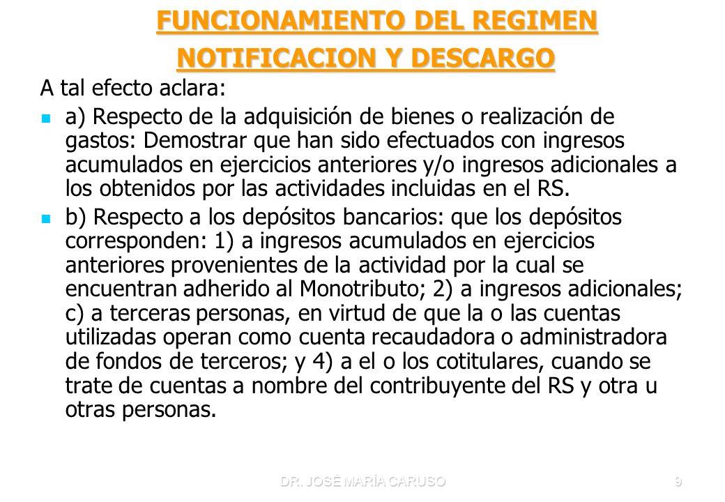 DR. JOSÉ MARÍA CARUSO9 FUNCIONAMIENTO DEL REGIMEN FUNCIONAMIENTO DEL REGIMEN NOTIFICACION Y DESCARGO A tal efecto aclara: a) Respecto de la adquisició