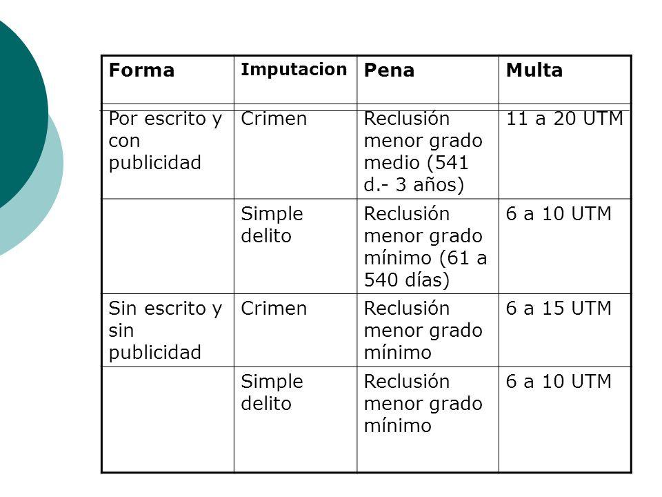 Forma Imputacion PenaMulta Por escrito y con publicidad CrimenReclusión menor grado medio (541 d.- 3 años) 11 a 20 UTM Simple delito Reclusión menor g