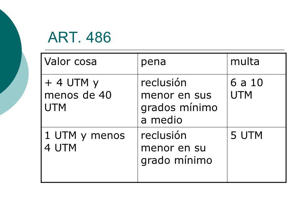 ART. 486 Valor cosapenamulta + 4 UTM y menos de 40 UTM reclusión menor en sus grados mínimo a medio 6 a 10 UTM 1 UTM y menos 4 UTM reclusión menor en