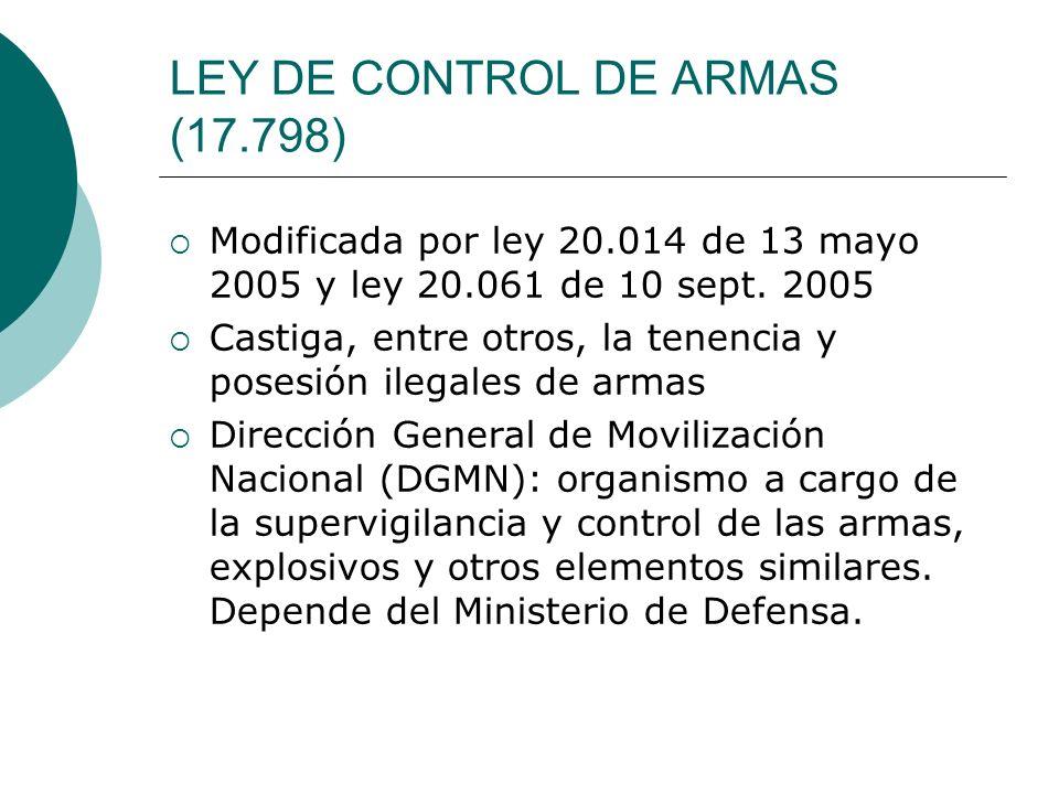 LEY DE CONTROL DE ARMAS (17.798) Modificada por ley 20.014 de 13 mayo 2005 y ley 20.061 de 10 sept. 2005 Castiga, entre otros, la tenencia y posesión