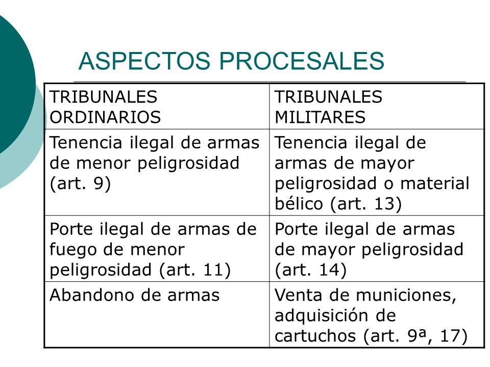 ASPECTOS PROCESALES TRIBUNALES ORDINARIOS TRIBUNALES MILITARES Tenencia ilegal de armas de menor peligrosidad (art. 9) Tenencia ilegal de armas de may