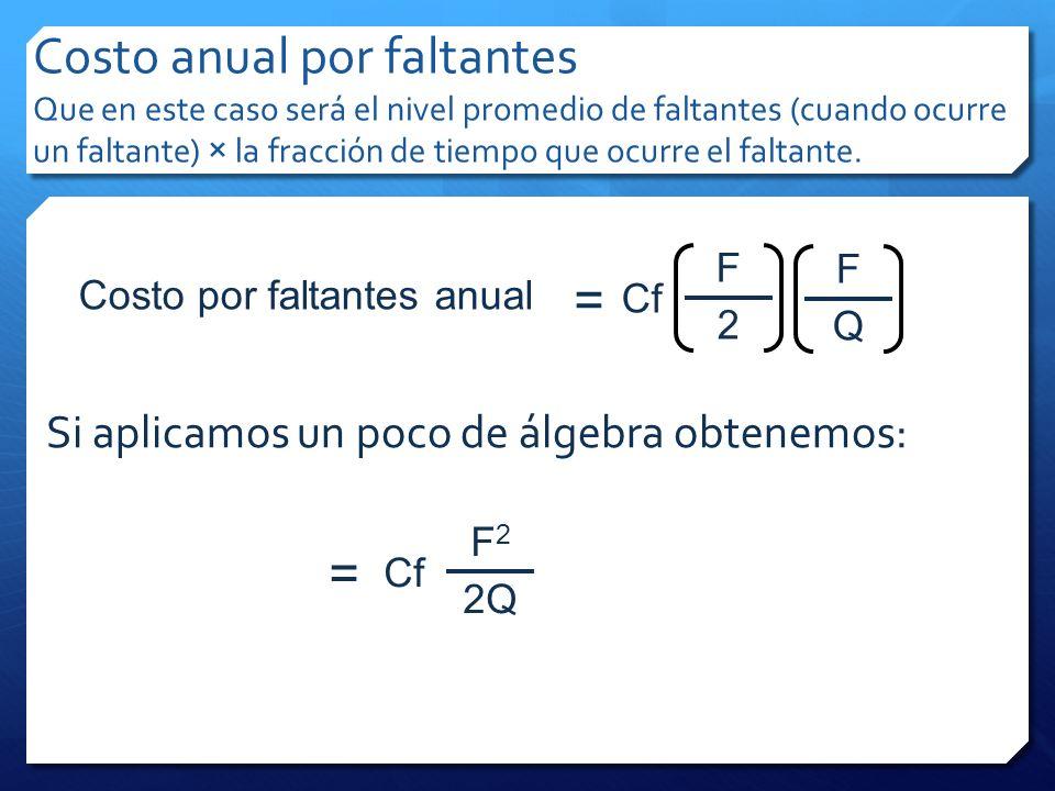 Costo anual por faltantes Que en este caso será el nivel promedio de faltantes (cuando ocurre un faltante) × la fracción de tiempo que ocurre el falta