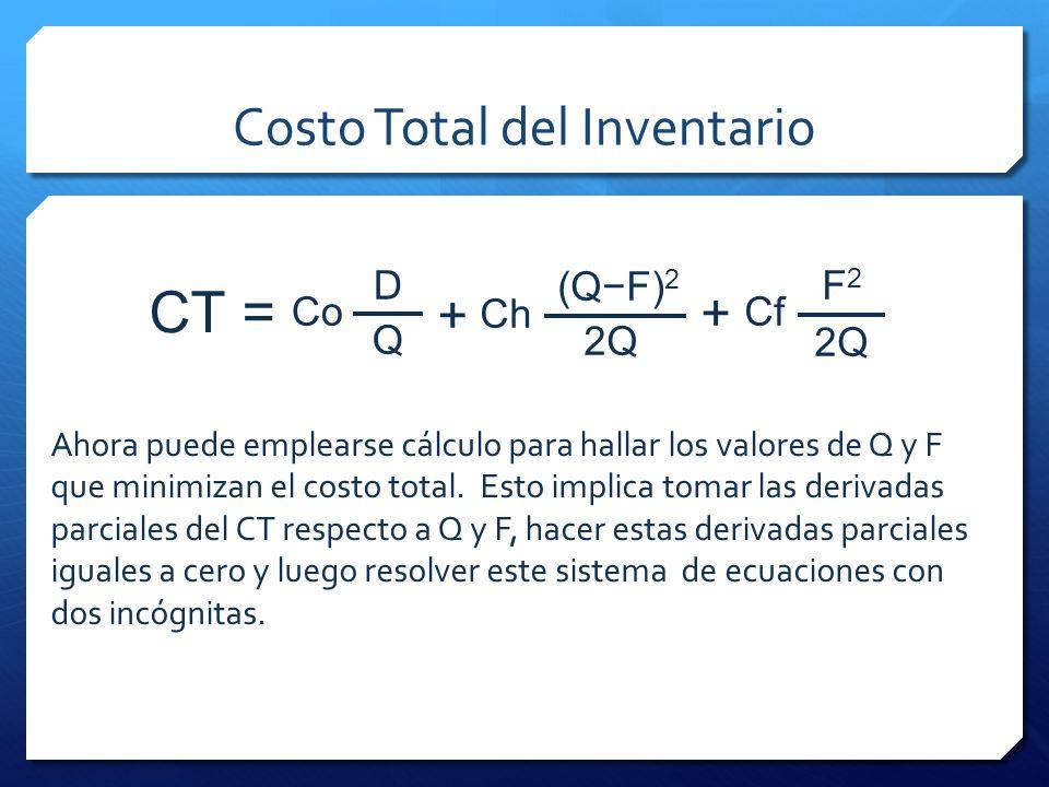 Costo Total del Inventario D Q Co (QF) 2 2Q Ch + F2F2 2Q Cf + CT = Ahora puede emplearse cálculo para hallar los valores de Q y F que minimizan el cos