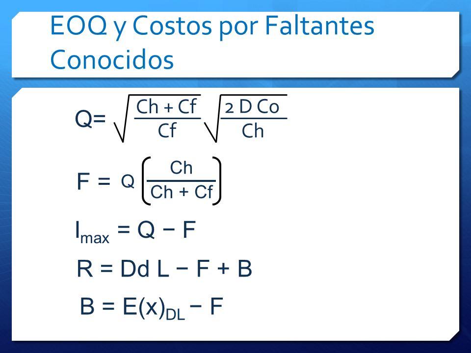 Q= Ch + Cf Cf 2 D Co Ch EOQ y Costos por Faltantes Conocidos Ch Ch + Cf Q F = I max = Q F R = Dd L F + B B = E(x) DL F
