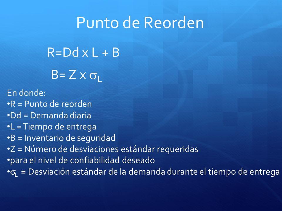 Punto de Reorden R=Dd x L + B B= Z x L En donde: R = Punto de reorden Dd = Demanda diaria L = Tiempo de entrega B = Inventario de seguridad Z = Número