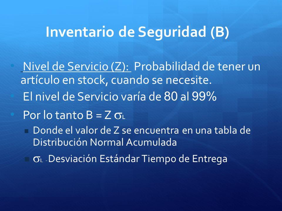 Inventario de Seguridad (B) Nivel de Servicio (Z): Probabilidad de tener un artículo en stock, cuando se necesite. El nivel de Servicio varía de 80 al