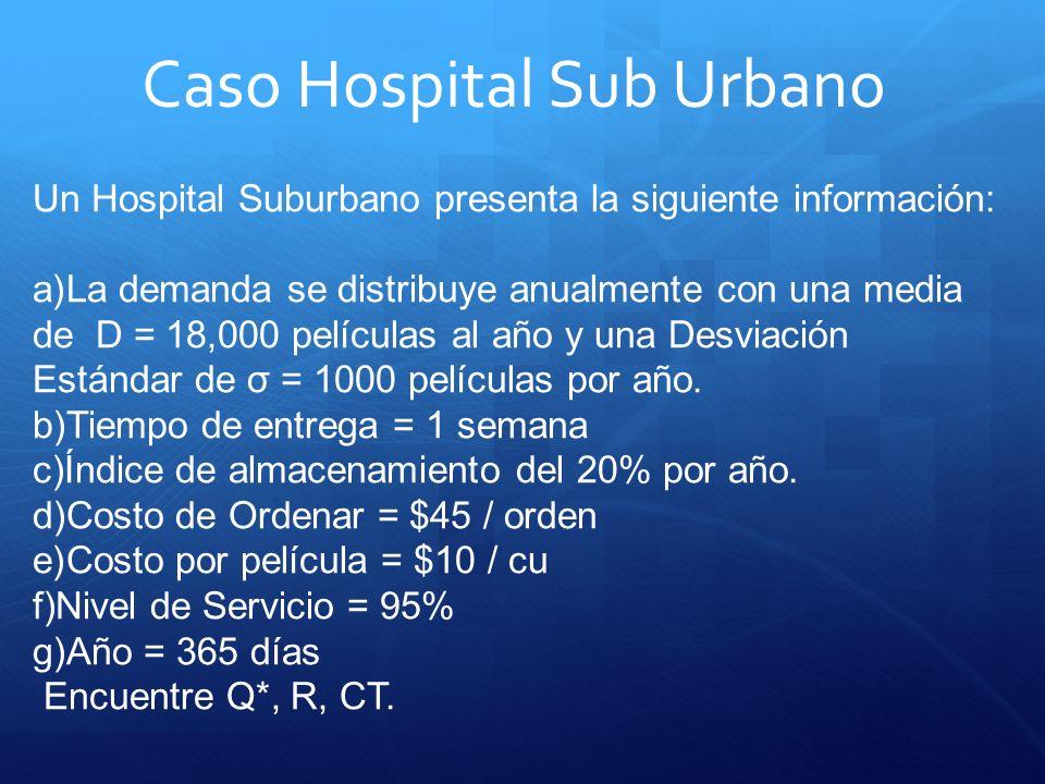 Caso Hospital Sub Urbano Un Hospital Suburbano presenta la siguiente información: a)La demanda se distribuye anualmente con una media de D = 18,000 pe
