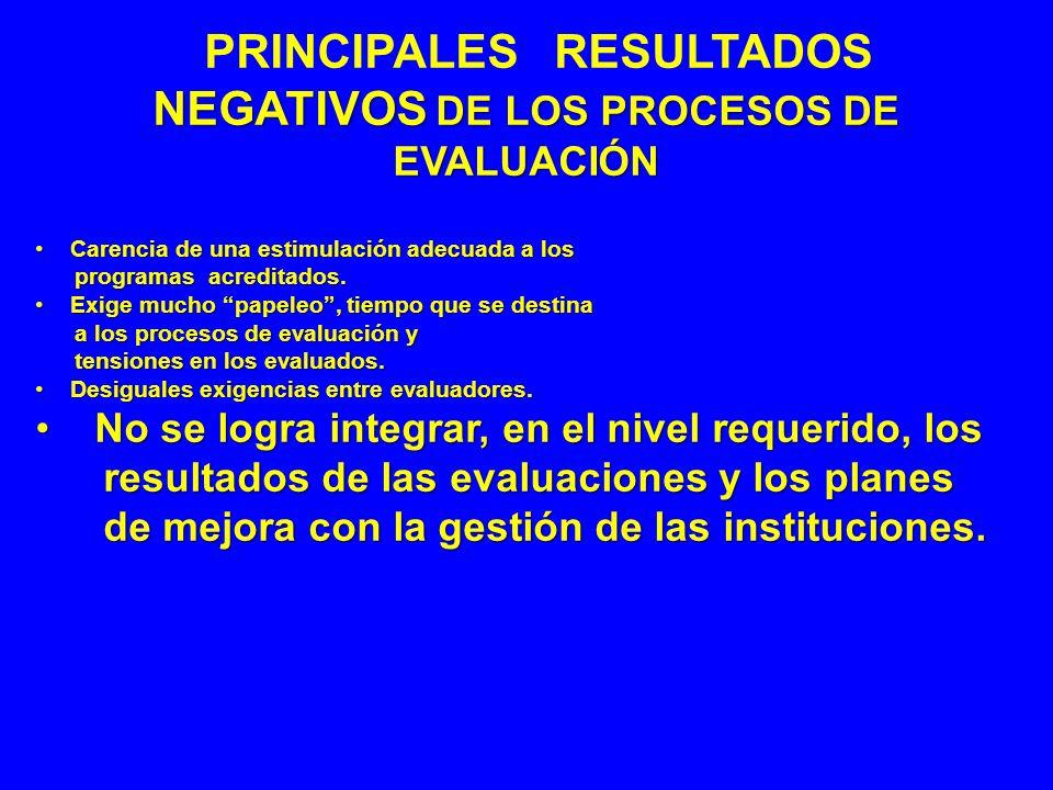 PRINCIPALES RESULTADOS NEGATIVOS DE LOS PROCESOS DE EVALUACIÓN Carencia de una estimulación adecuada a los Carencia de una estimulación adecuada a los