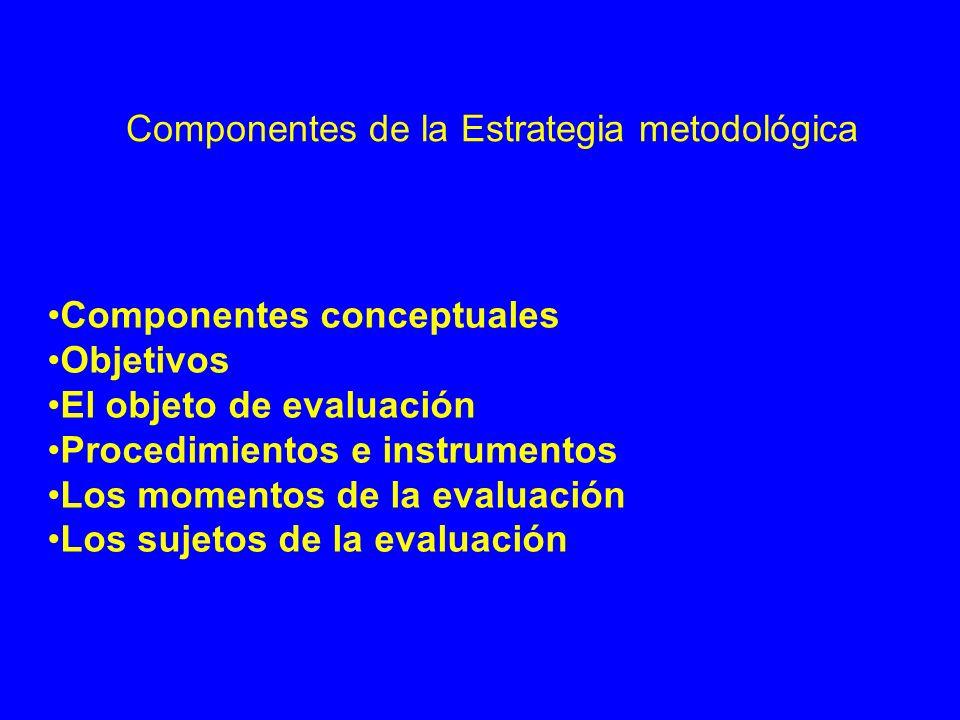 Componentes de la Estrategia metodológica Componentes conceptuales Objetivos El objeto de evaluación Procedimientos e instrumentos Los momentos de la
