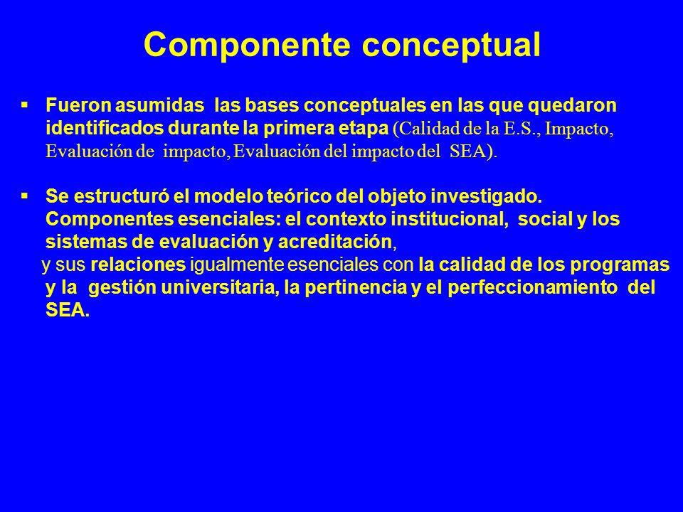 Componente conceptual Fueron asumidas las bases conceptuales en las que quedaron identificados durante la primera etapa (Calidad de la E.S., Impacto,