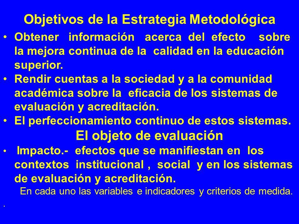 Objetivos de la Estrategia Metodológica. Obtener información acerca del efecto sobre la mejora continua de la calidad en la educación superior. Rendir