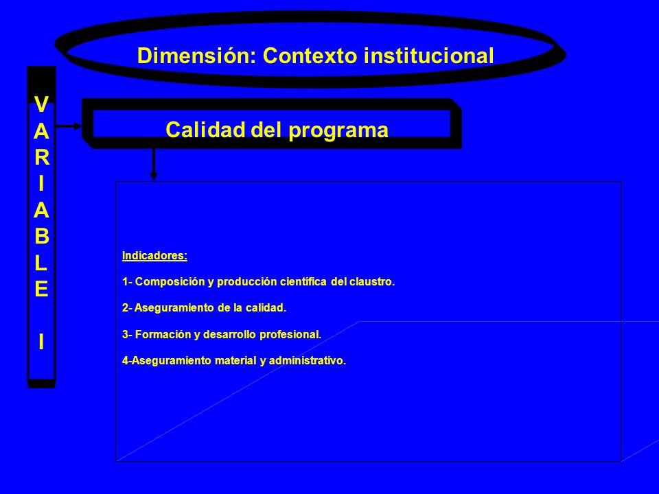 Dimensión: Contexto institucional VARIABLEIVARIABLEI Calidad del programa Indicadores: 1- Composición y producción científica del claustro. 2- Asegura