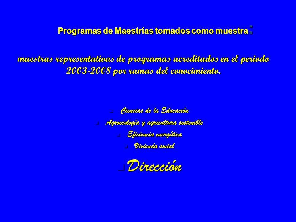 Programas de Maestrías tomados como muestra : Ciencias de la Educación Ciencias de la Educación Agroecología y agricultura sostenible Agroecología y a