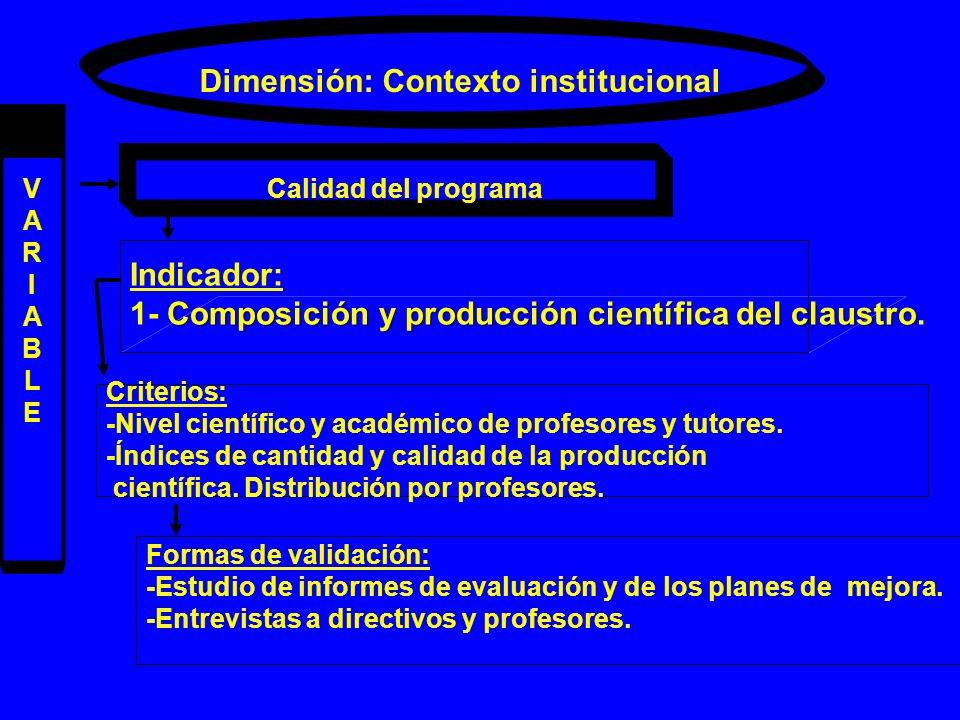 Dimensión: Contexto institucional VARIABLEVARIABLE Calidad del programa Indicador: Composición y producción científica del claustro 1- Composición y p