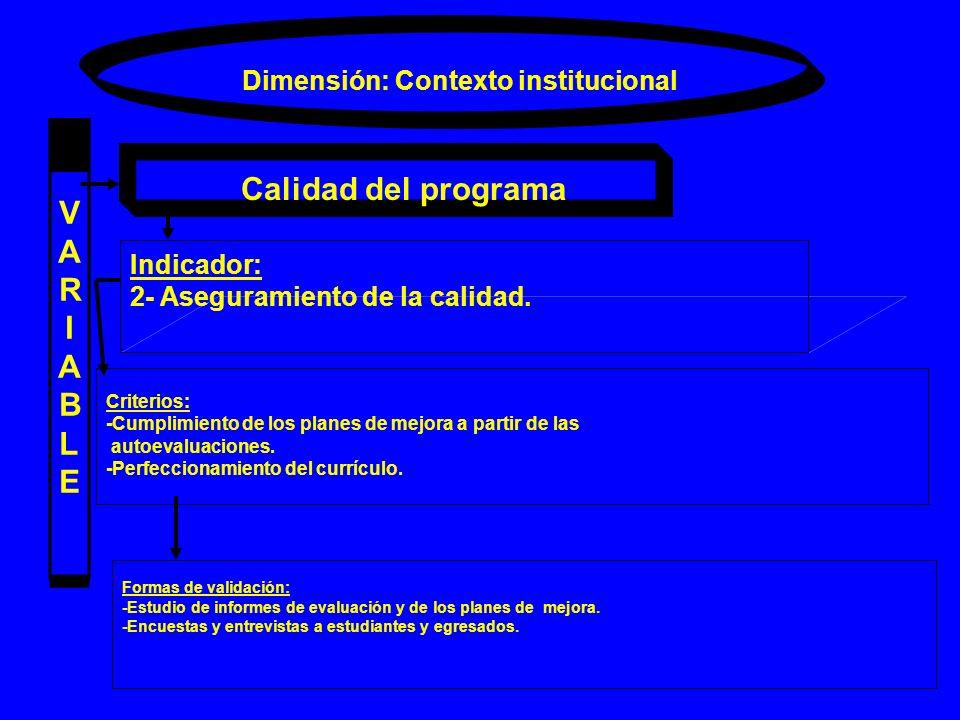 Dimensión: Contexto institucional VARIABLEVARIABLE Calidad del programa Indicador: 2- Aseguramiento de la calidad. Criterios: -Cumplimiento de los pla