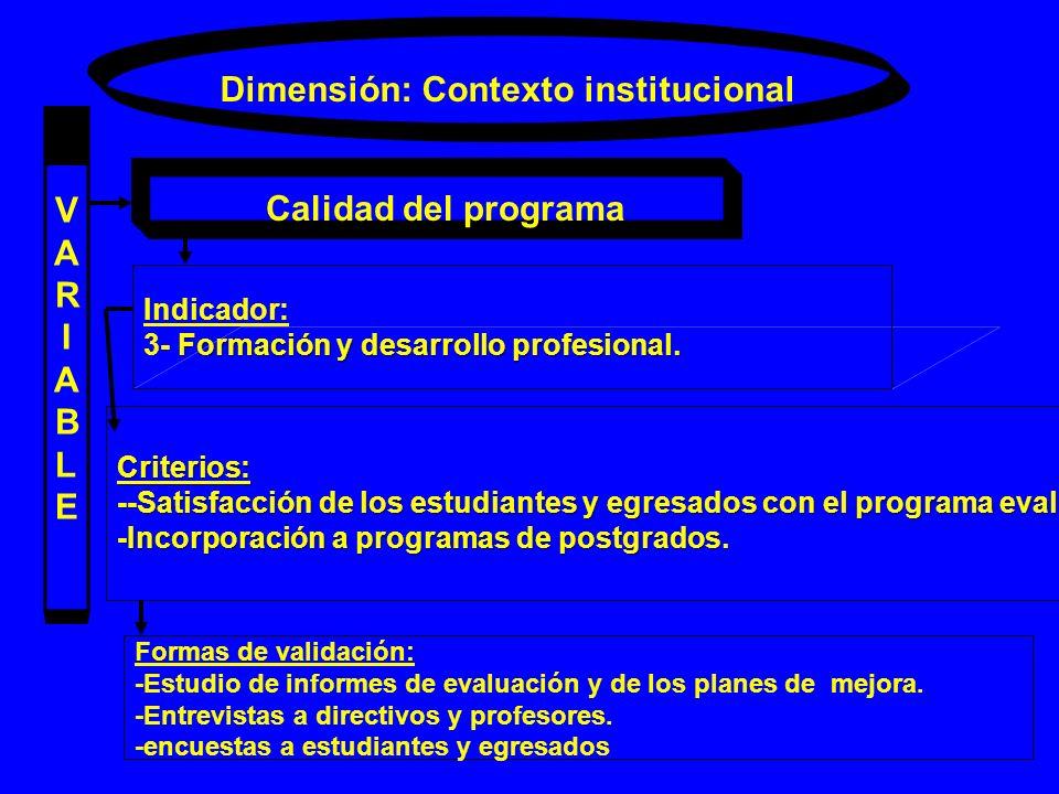 Dimensión: Contexto institucional VARIABLEVARIABLE Calidad del programa Indicador: Formación y desarrollo profesional. 3- Formación y desarrollo profe