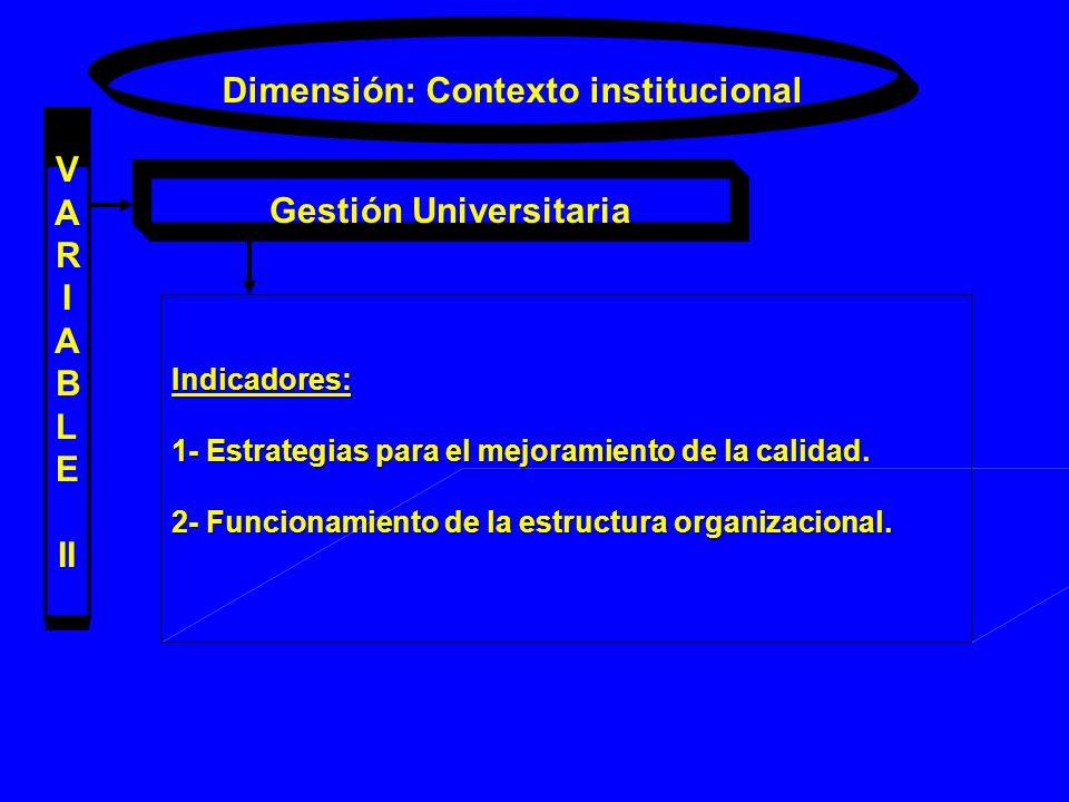 Dimensión: Contexto institucional V A R I A B L E II Gestión Universitaria Indicadores: 1- Estrategias para el mejoramiento de la calidad. 2- Funciona