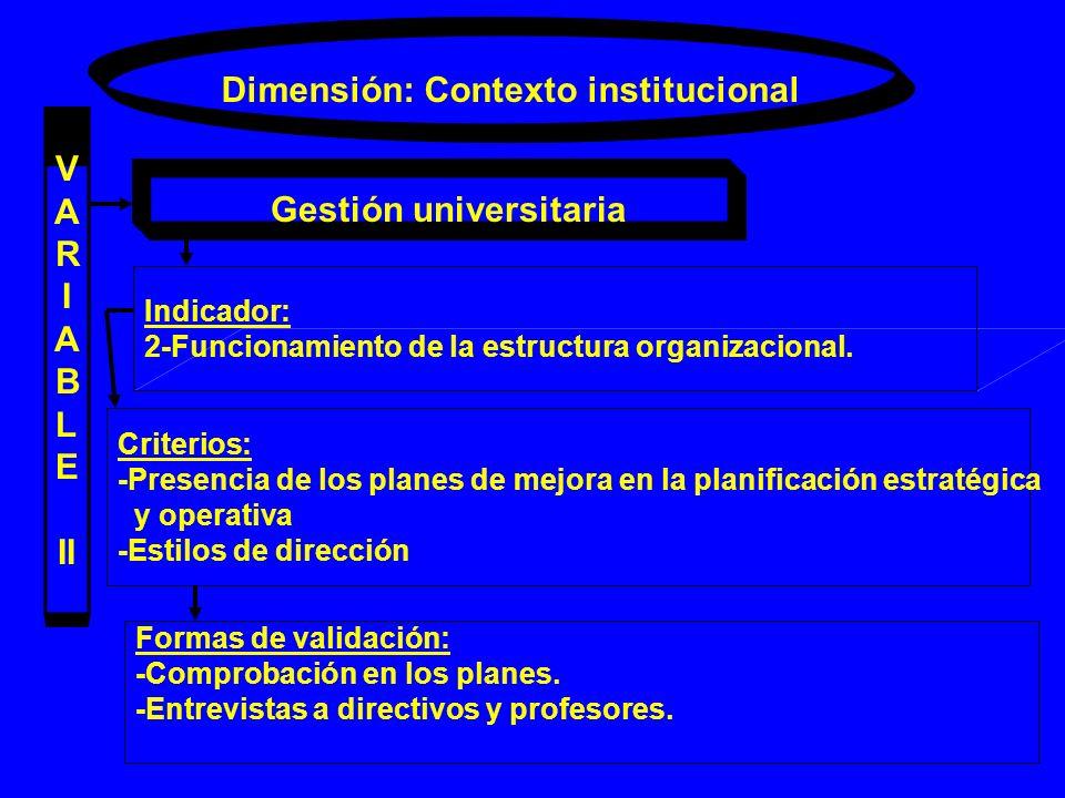 Dimensión: Contexto institucional V A R I A B L E II Gestión universitaria Indicador: 2-Funcionamiento de la estructura organizacional. Criterios: -Pr