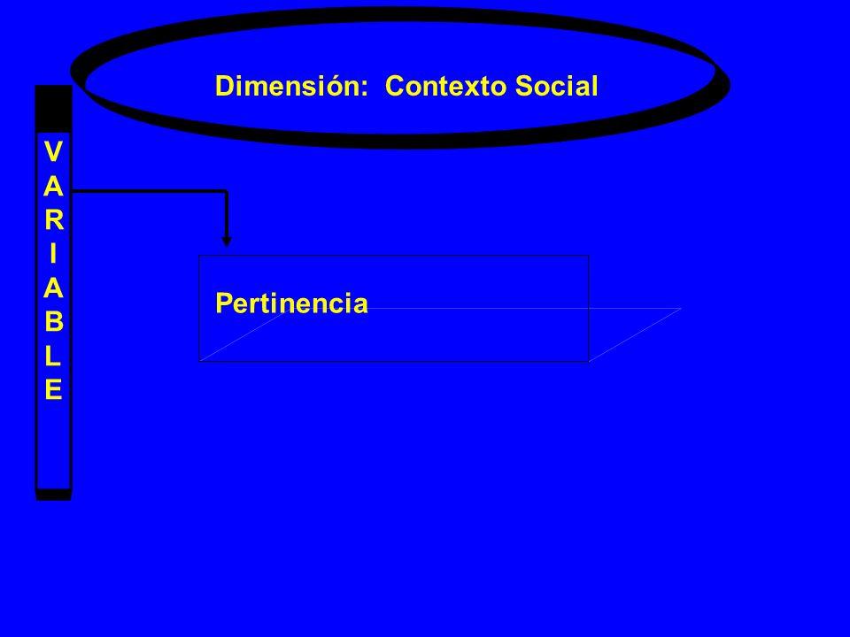 Dimensión: Contexto Social VARIABLEVARIABLE Pertinencia