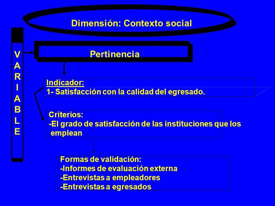 Dimensión: Contexto social VARIABLEVARIABLE Pertinencia Indicador: 1- Satisfacción con la calidad del egresado. Criterios: -El grado de satisfacción d