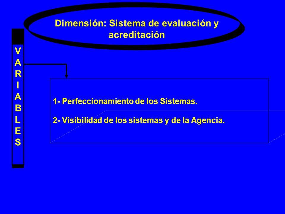 Dimensión: Sistema de evaluación y acreditación VARIABLESVARIABLES 1- Perfeccionamiento de los Sistemas. 2- Visibilidad de los sistemas y de la Agenci