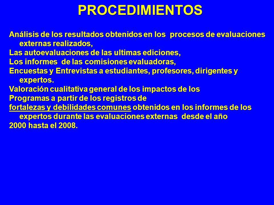 PROCEDIMIENTOS Análisis de los resultados obtenidos en los procesos de evaluaciones externas realizados, Las autoevaluaciones de las ultimas ediciones