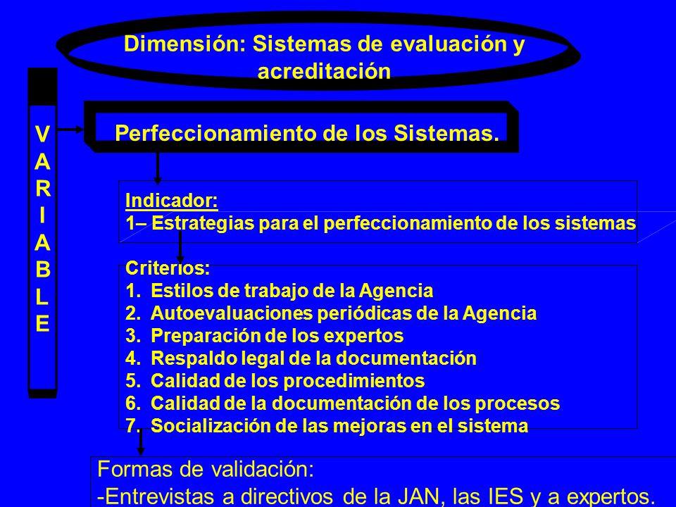 Dimensión: Sistemas de evaluación y acreditación VARIABLEVARIABLE Perfeccionamiento de los Sistemas. Indicador: 1– Estrategias para el perfeccionamien
