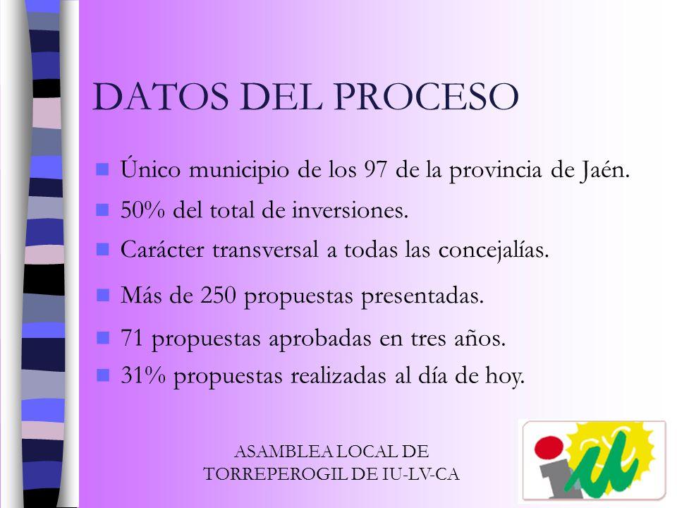 DATOS DEL PROCESO Único municipio de los 97 de la provincia de Jaén. 50% del total de inversiones. Carácter transversal a todas las concejalías. Más d