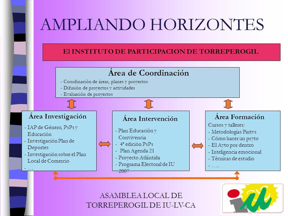 AMPLIANDO HORIZONTES El INSTITUTO DE PARTICIPACION DE TORREPEROGIL Área Investigación Área Intervención Área Formación -IAP de Género, PsPs y Educació