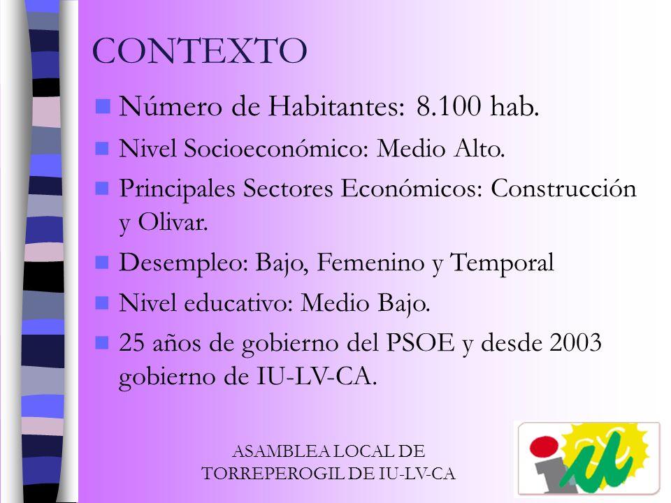 CONTEXTO ASAMBLEA LOCAL DE TORREPEROGIL DE IU-LV-CA Número de Habitantes: 8.100 hab. Nivel Socioeconómico: Medio Alto. Principales Sectores Económicos