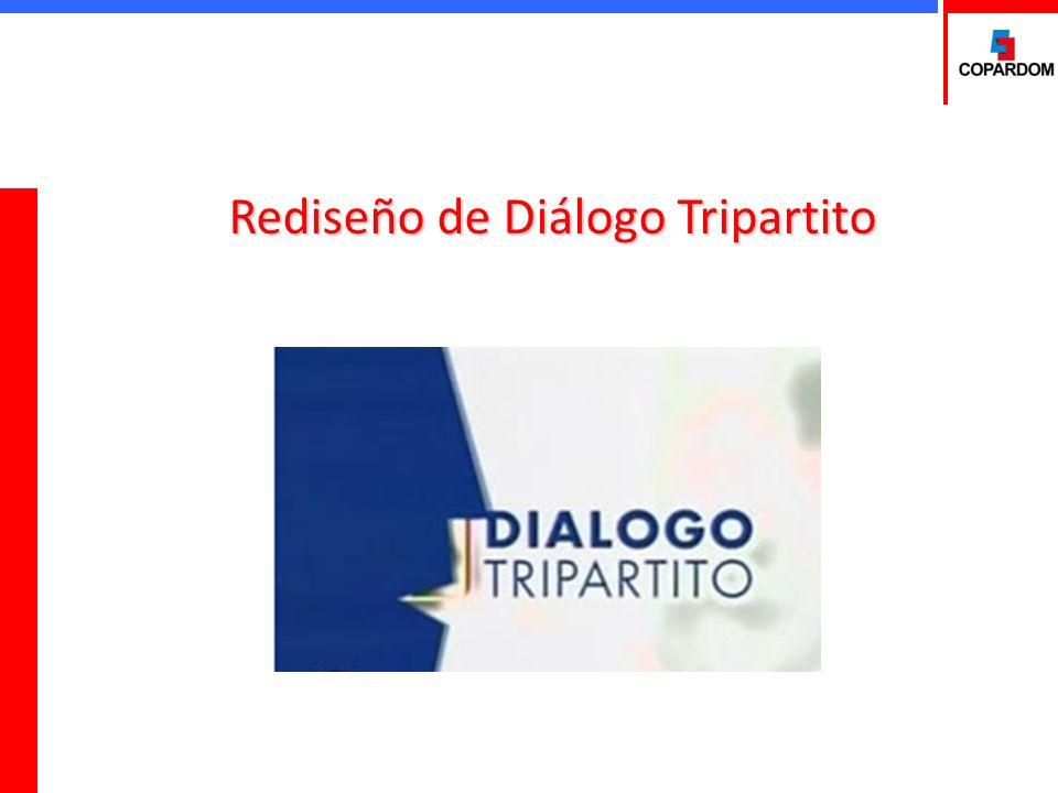 Como resultado de una estrategia de comunicaciones, a mediados de 2004 COPARDOM inició la producción de su espacio televisivo Diálogo Tripartito que tiene como objetivo difundir las posiciones sectoriales ligadas a los temas socio laborales que son de la incumbencia y competencia de la organización.