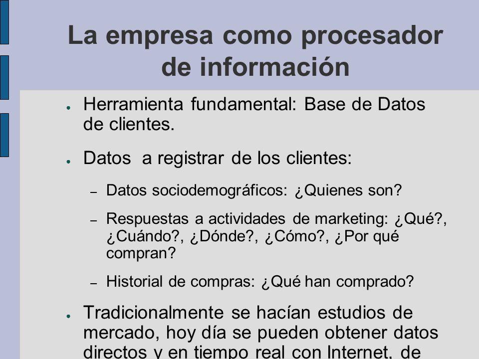 La empresa como procesador de información Herramienta fundamental: Base de Datos de clientes.