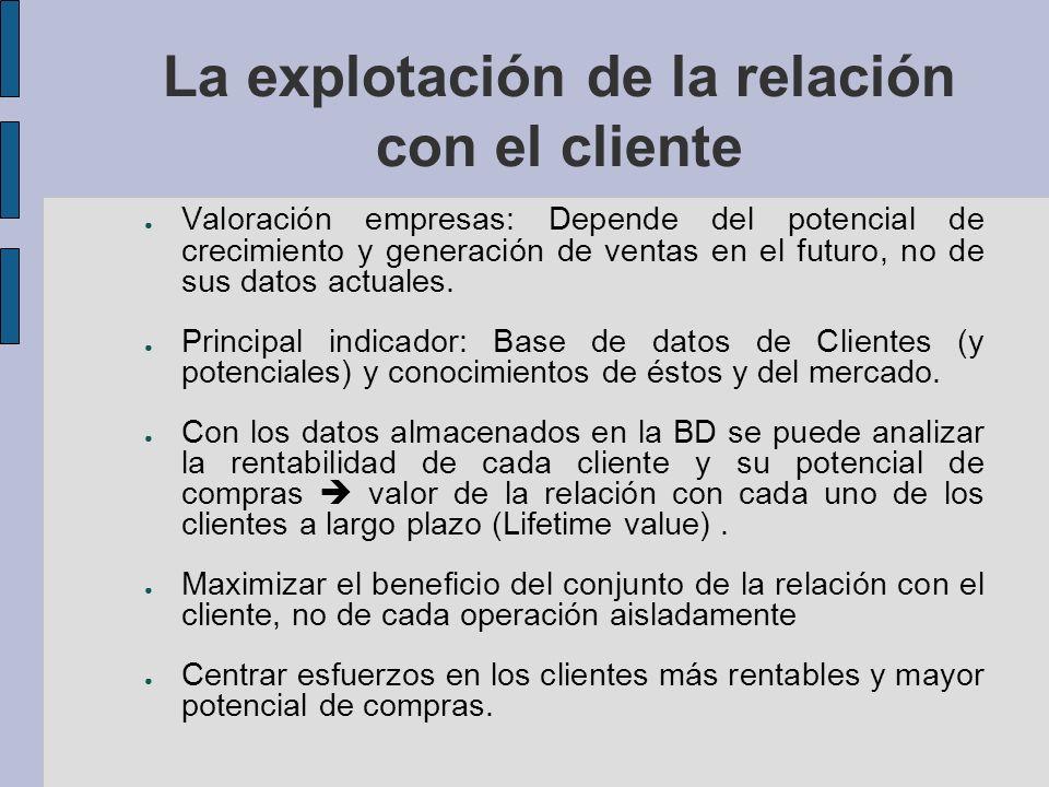 La explotación de la relación con el cliente Valoración empresas: Depende del potencial de crecimiento y generación de ventas en el futuro, no de sus datos actuales.