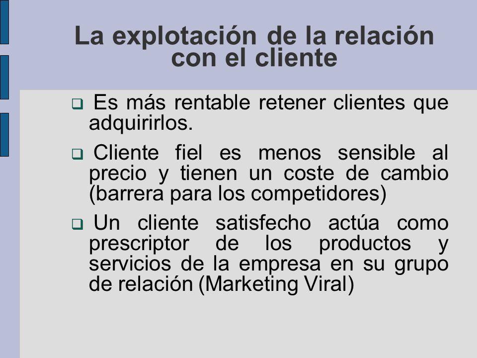 La explotación de la relación con el cliente Es más rentable retener clientes que adquirirlos.