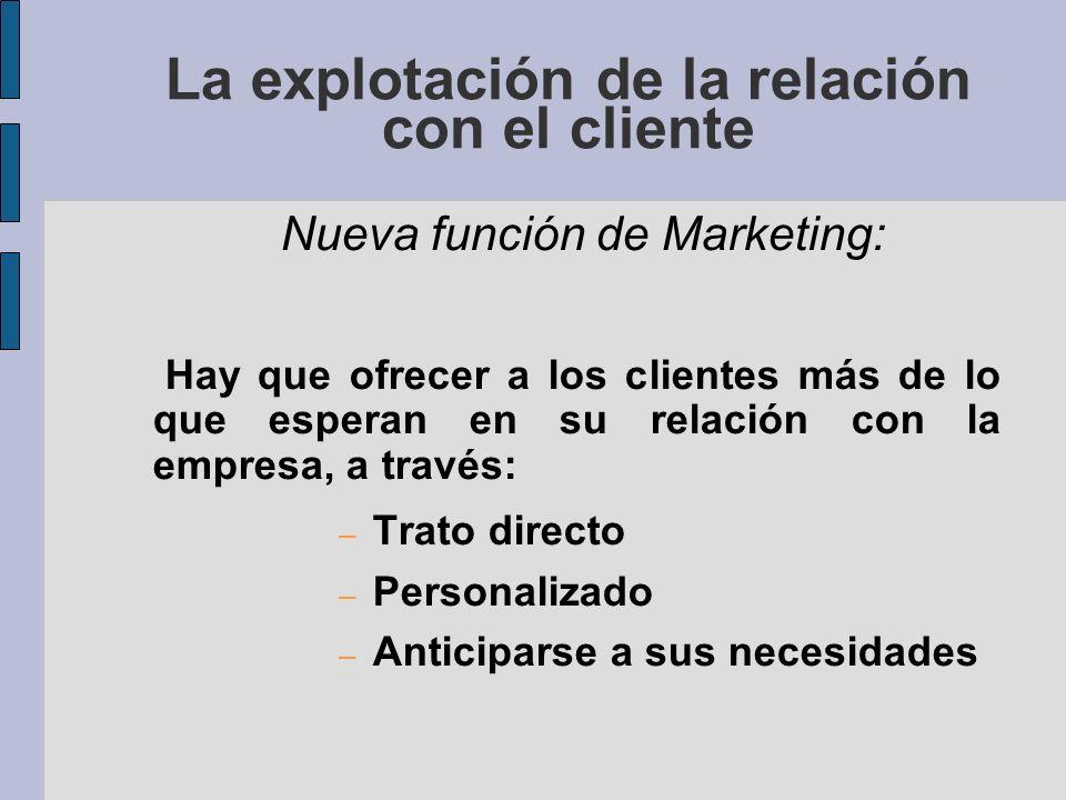La explotación de la relación con el cliente Nueva función de Marketing: Hay que ofrecer a los clientes más de lo que esperan en su relación con la empresa, a través: – Trato directo – Personalizado – Anticiparse a sus necesidades