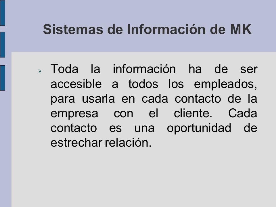 Sistemas de Información de MK Toda la información ha de ser accesible a todos los empleados, para usarla en cada contacto de la empresa con el cliente.