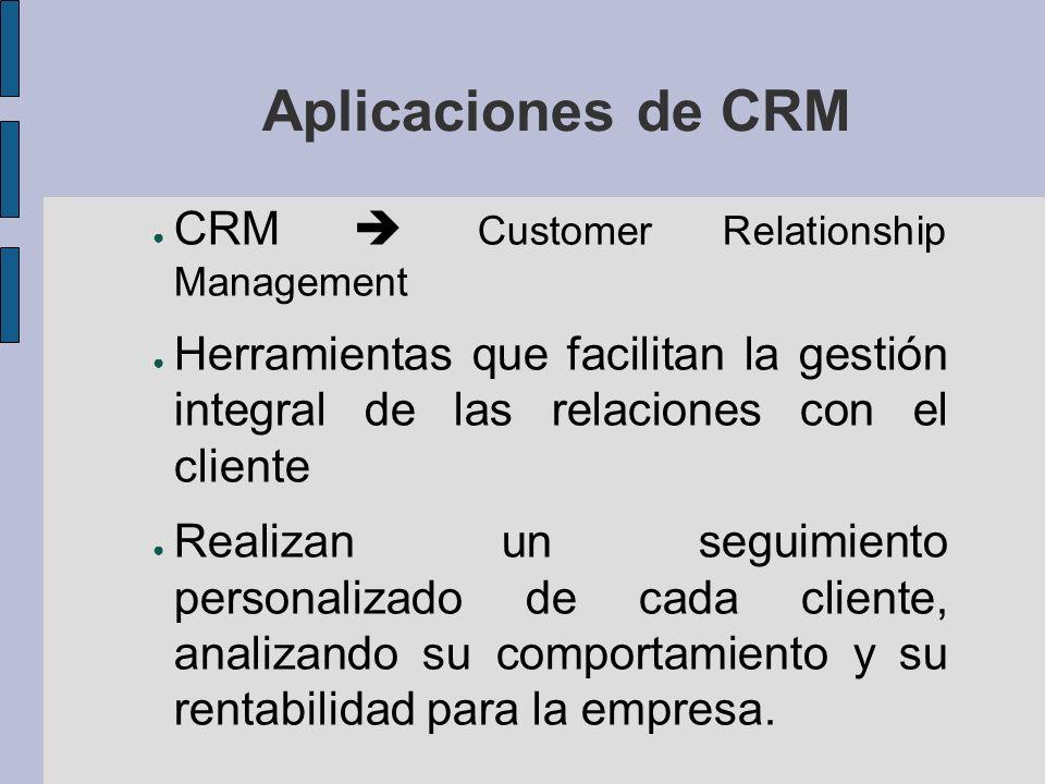 Aplicaciones de CRM CRM Customer Relationship Management Herramientas que facilitan la gestión integral de las relaciones con el cliente Realizan un seguimiento personalizado de cada cliente, analizando su comportamiento y su rentabilidad para la empresa.