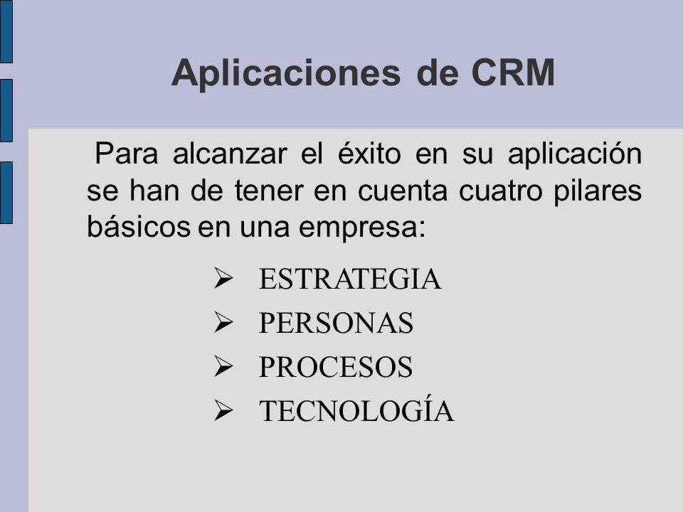 Aplicaciones de CRM Para alcanzar el éxito en su aplicación se han de tener en cuenta cuatro pilares básicos en una empresa: ESTRATEGIA PERSONAS PROCESOS TECNOLOGÍA