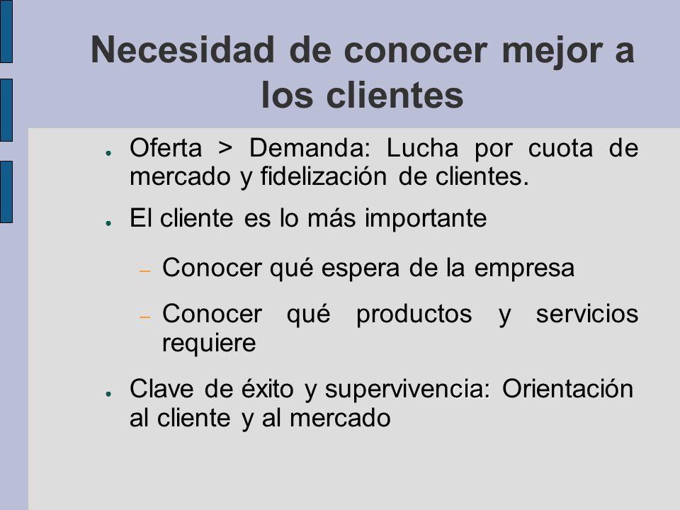Aplicaciones de CRM soluciones tecnológicas para conseguir desarrollar la teoría del Marketing relacional.