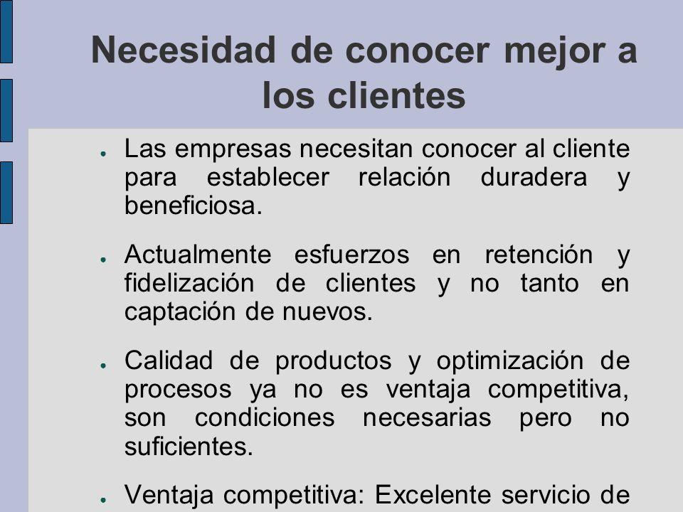 Necesidad de conocer mejor a los clientes Las empresas necesitan conocer al cliente para establecer relación duradera y beneficiosa.