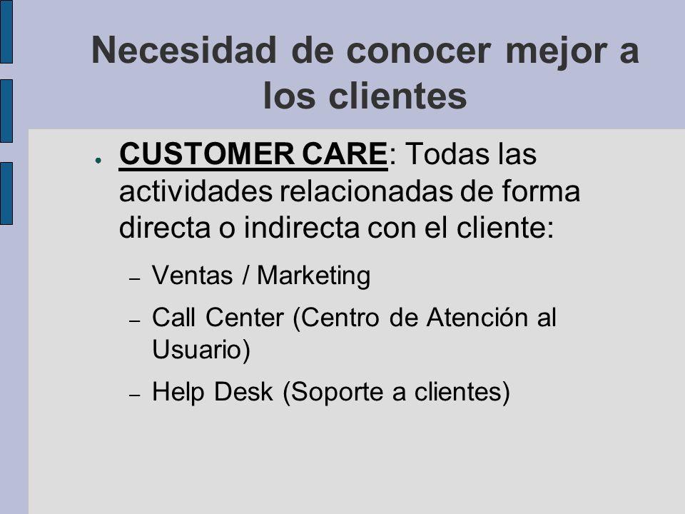 Necesidad de conocer mejor a los clientes CUSTOMER CARE: Todas las actividades relacionadas de forma directa o indirecta con el cliente: – Ventas / Marketing – Call Center (Centro de Atención al Usuario) – Help Desk (Soporte a clientes)