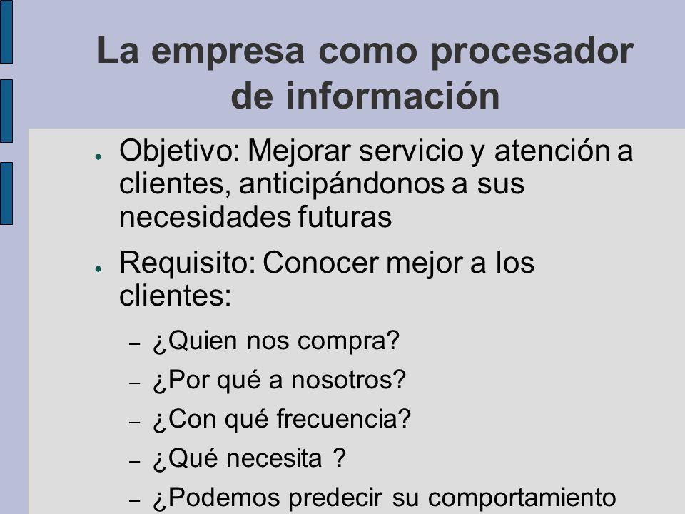 La empresa como procesador de información Objetivo: Mejorar servicio y atención a clientes, anticipándonos a sus necesidades futuras Requisito: Conocer mejor a los clientes: – ¿Quien nos compra.