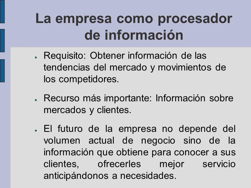 Sistemas de Información de MK Objetivo: OFRECER UNA VISIÓN LO MÁS COMPLETA POSIBLE DE CADA CLIENTE Integran información de pedidos, servicios posventa, visitas comerciales, consultas de clientes, etc.