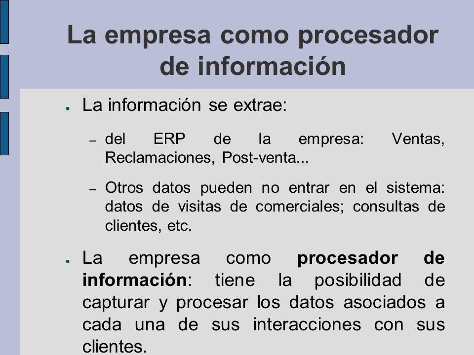 La empresa como procesador de información La información se extrae: – del ERP de la empresa: Ventas, Reclamaciones, Post-venta...