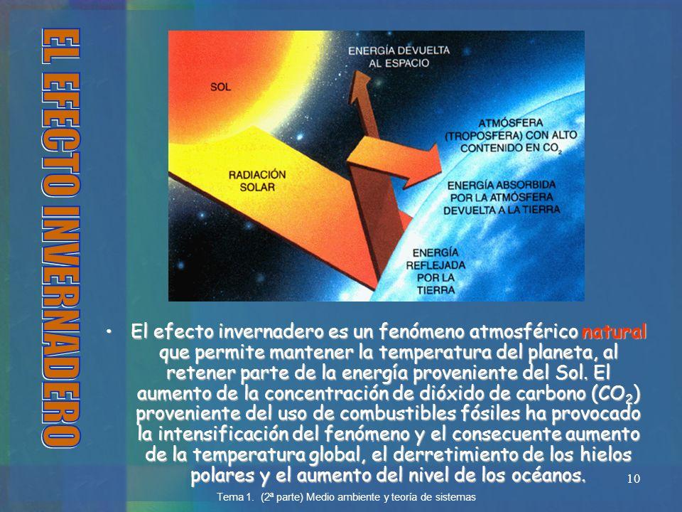 10 El efecto invernadero es un fenómeno atmosférico natural que permite mantener la temperatura del planeta, al retener parte de la energía provenient