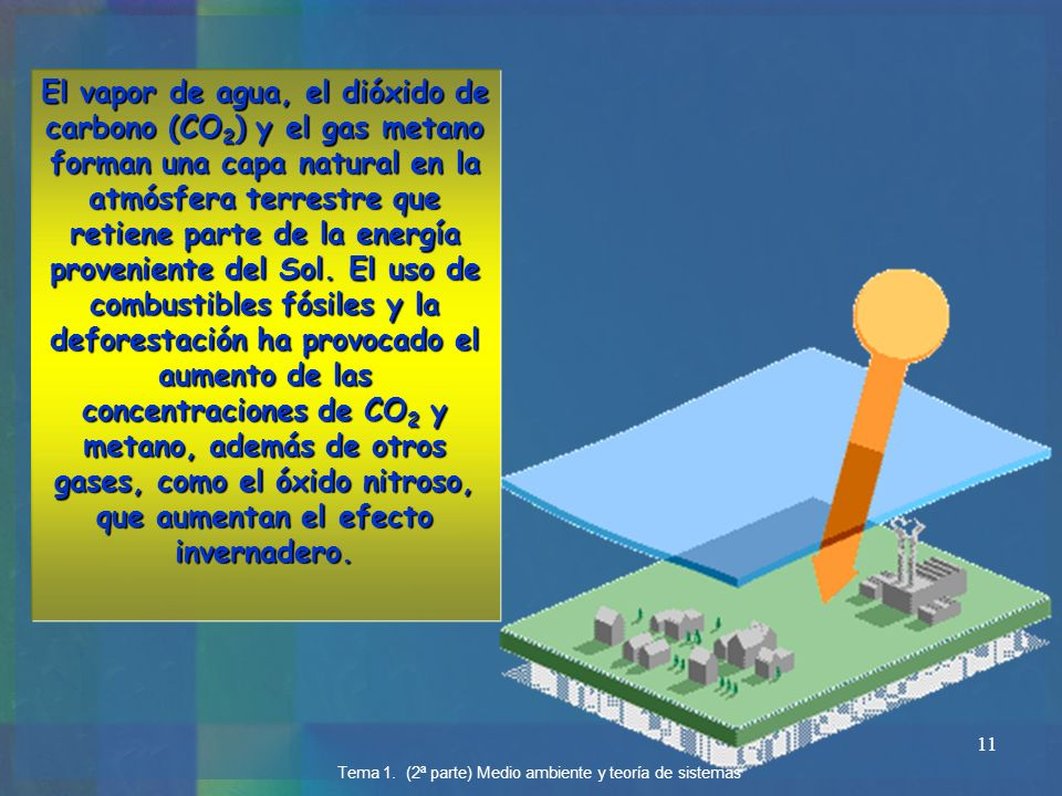 11 El vapor de agua, el dióxido de carbono (CO 2 ) y el gas metano forman una capa natural en la atmósfera terrestre que retiene parte de la energía p