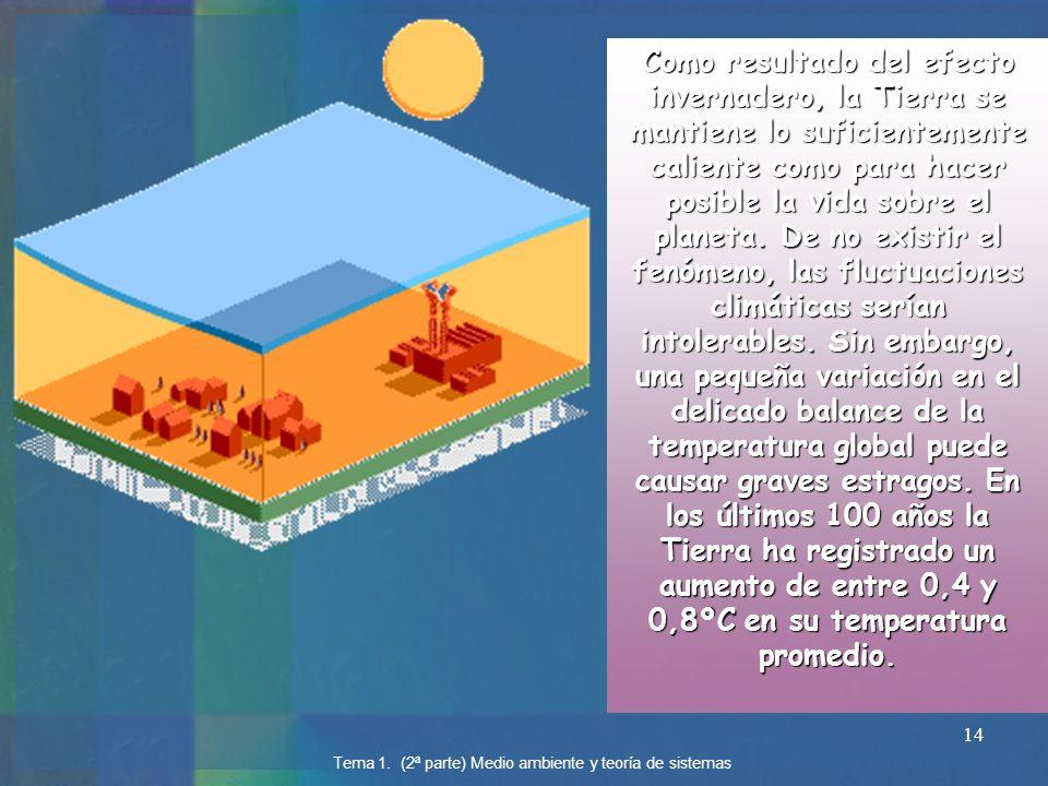 14 Como resultado del efecto invernadero, la Tierra se mantiene lo suficientemente caliente como para hacer posible la vida sobre el planeta. De no ex