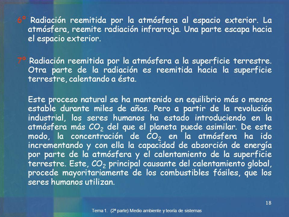 18 6º Radiación reemitida por la atmósfera al espacio exterior. La atmósfera, reemite radiación infrarroja. Una parte escapa hacia el espacio exterior