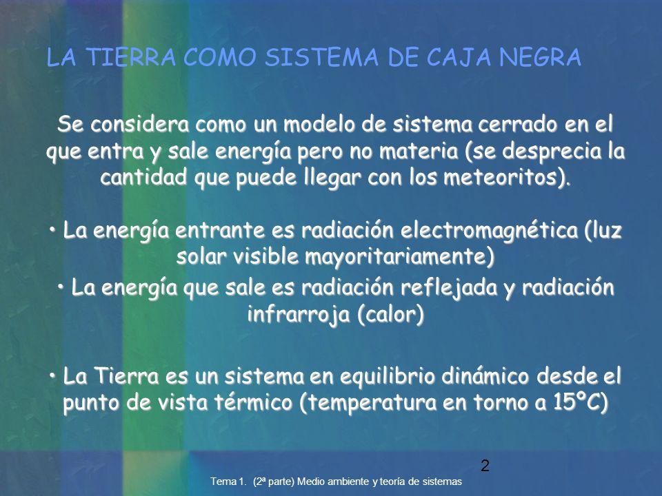 2 LA TIERRA COMO SISTEMA DE CAJA NEGRA Tema 1. (2ª parte) Medio ambiente y teoría de sistemas Se considera como un modelo de sistema cerrado en el que
